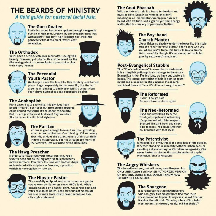 beards-of-ministry