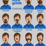 Movember Beard Styles