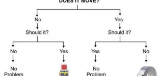 engineering-flowchart