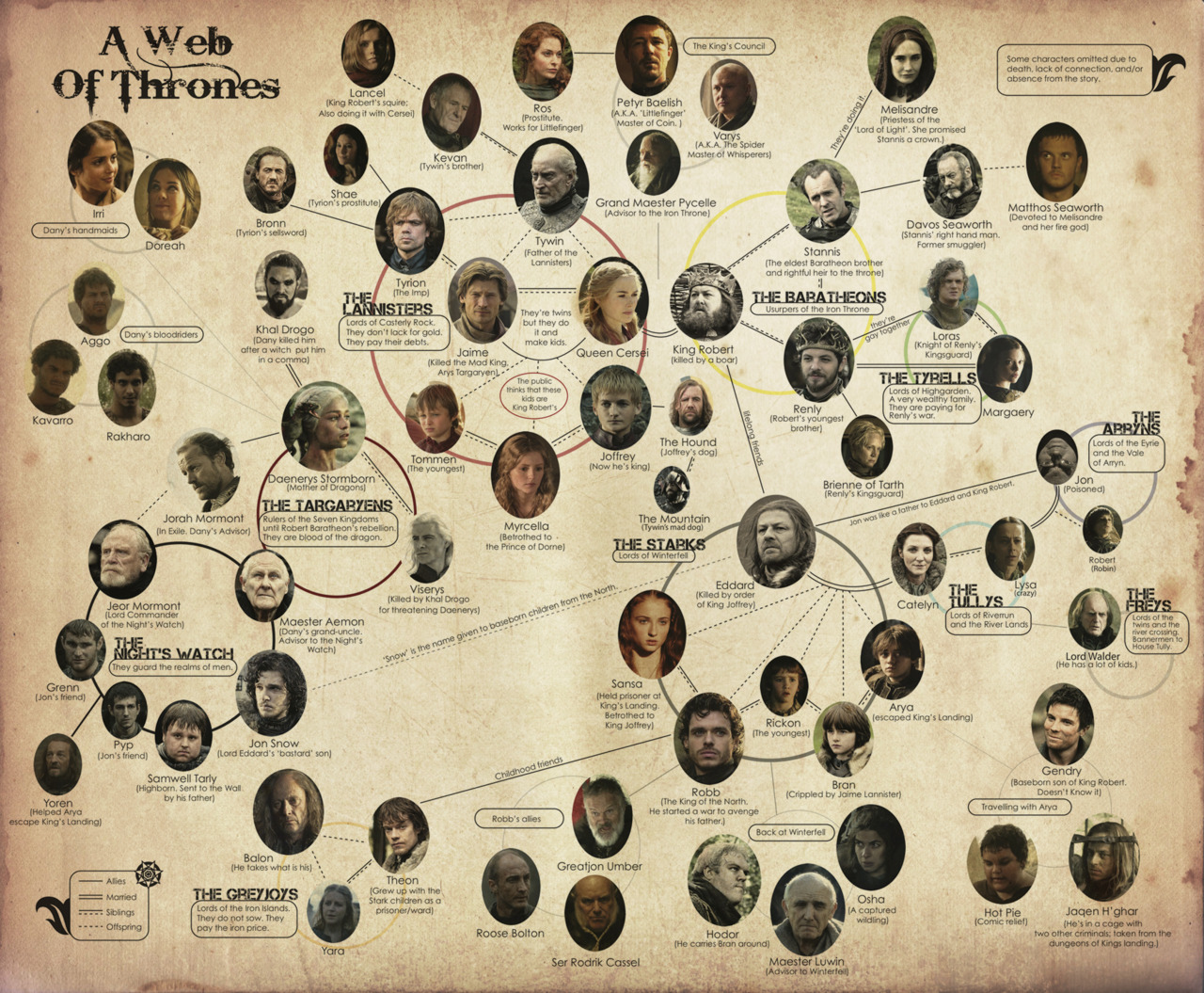 Game of Thrones Family Tree » ChartGeek.com