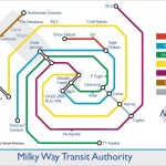 Galaxy Tube Map