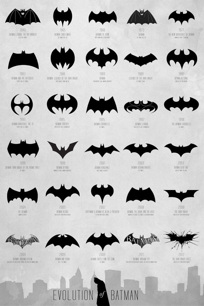 Every Batman Symbol From 1940 To 2012  Followed By Every Major Batsuit