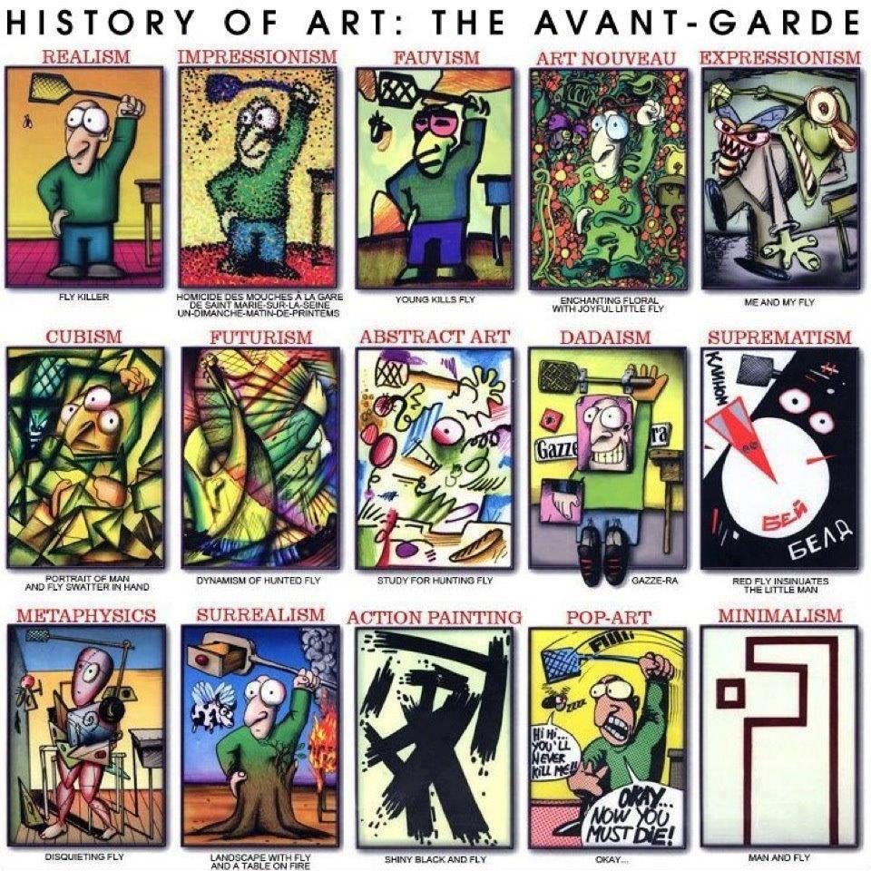 a comparison of formal and avant garde artwork Artists once were referred to as avant-garde art historians and critics have organized the stylistic compare dufy's still life with closed shutters to abraham van explored the expressive qualities of color and its use as the primary formal element in a composition the.
