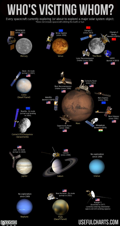 solar-system-exploration