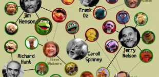 muppet-actors