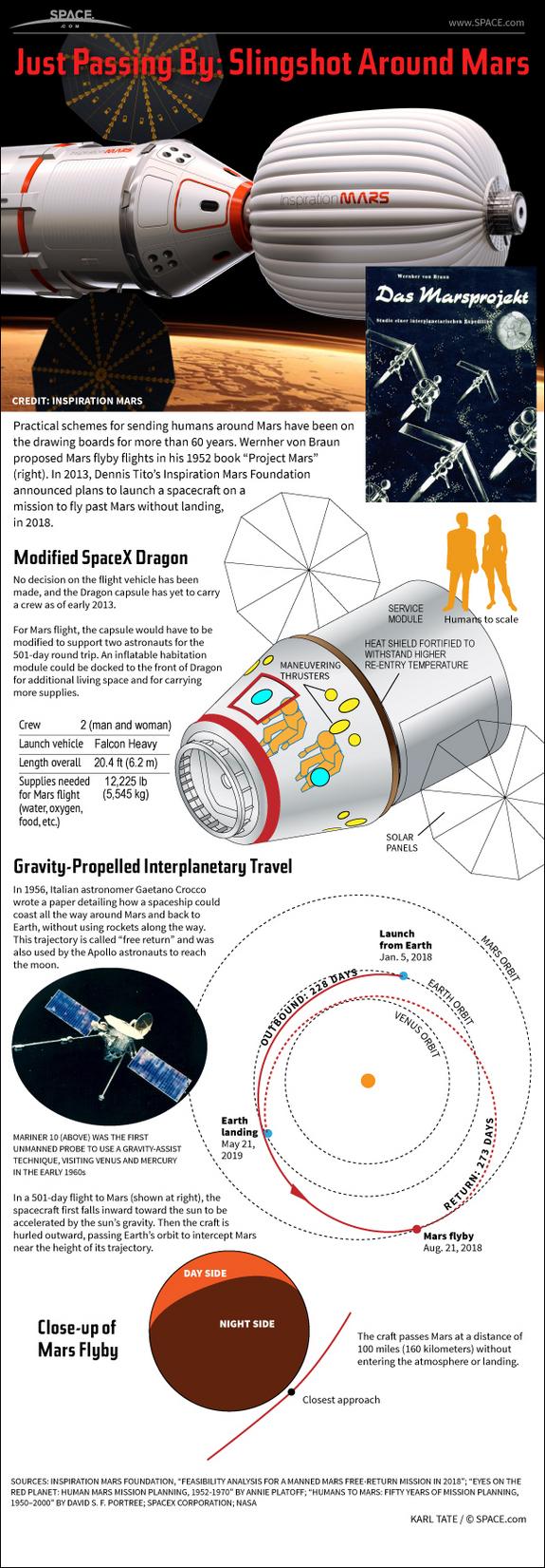 tito-mars-mission-2018-130227c-02