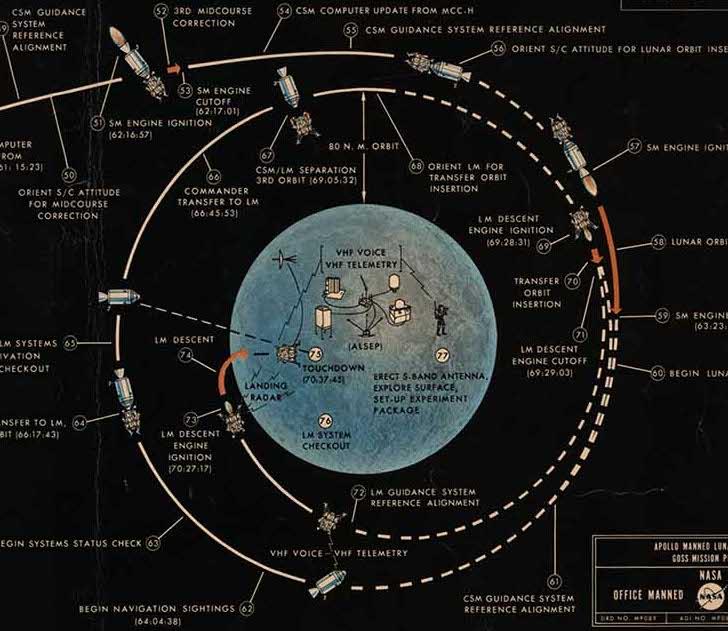 lunar-landing-3