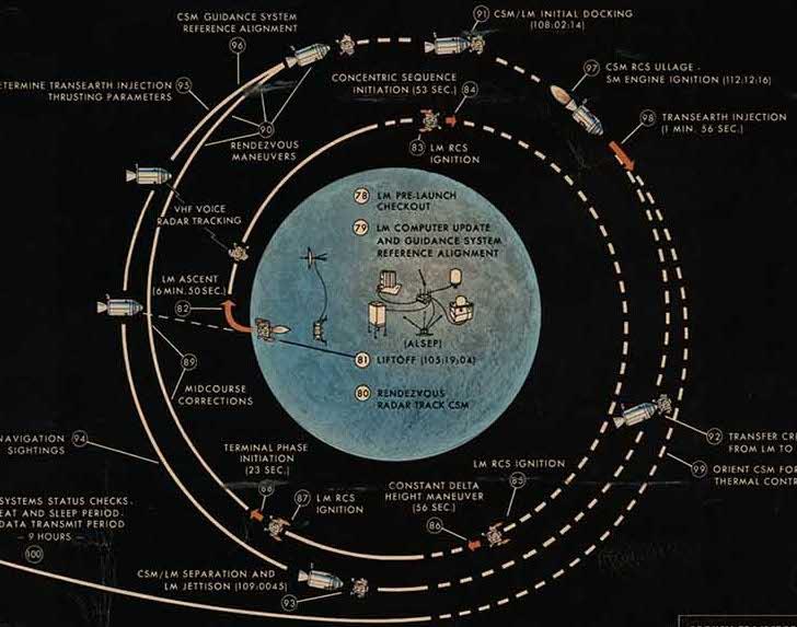 lunar-landing-4