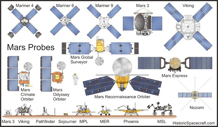space probes names - photo #12