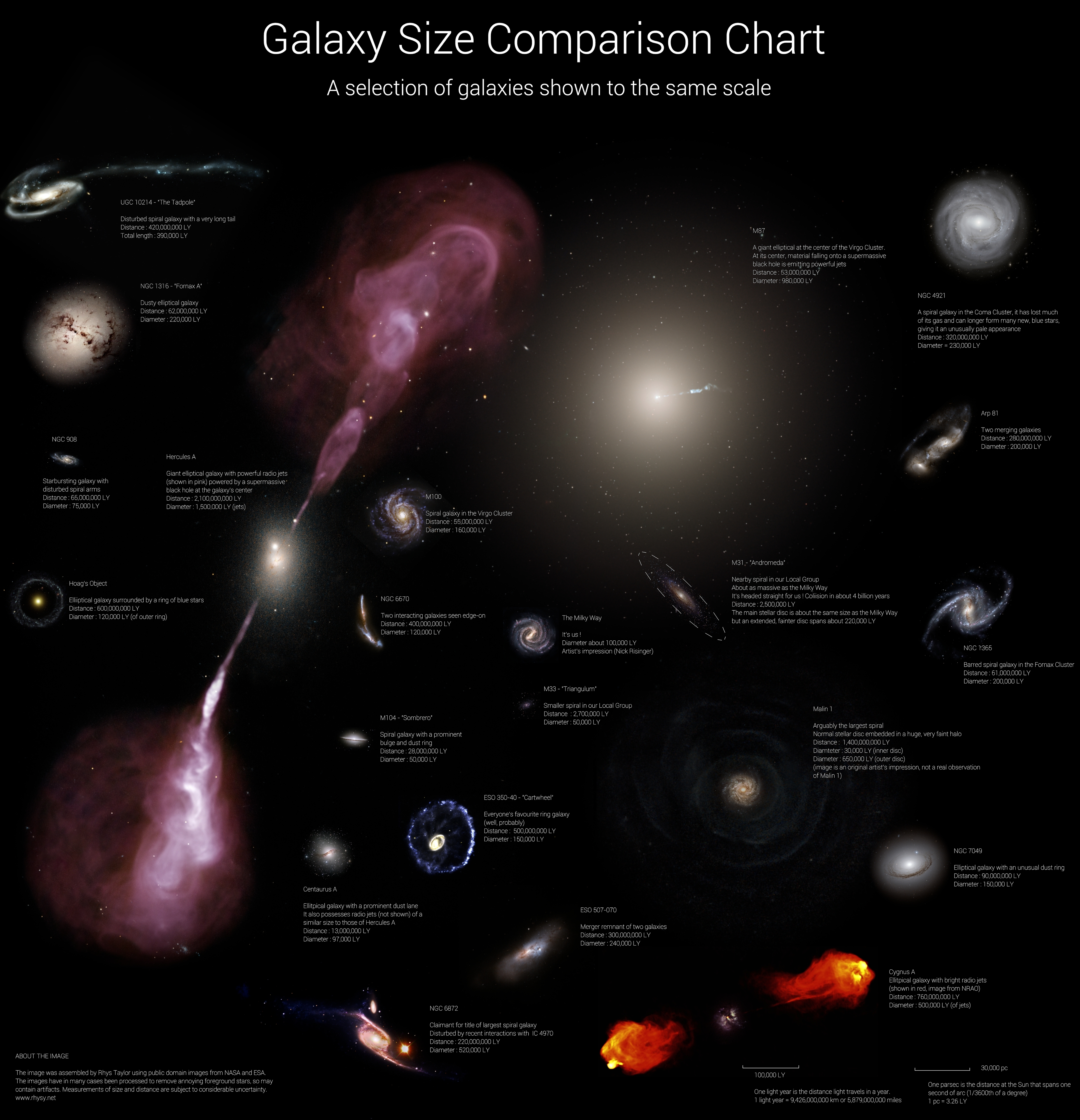 the three kinds of galaxies - photo #37