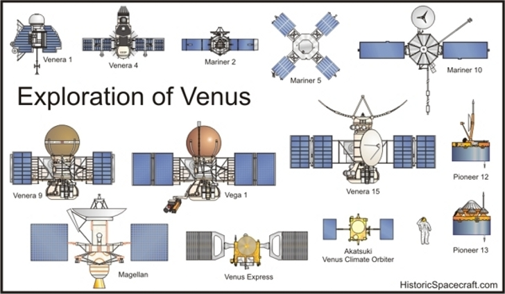space probes names - photo #2