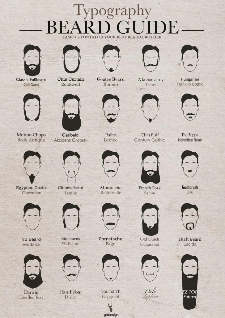 beard-styles-typography