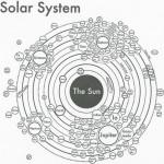 ArchiesPress Solar System