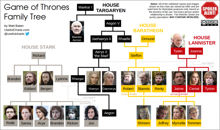 game-of-thrones-family-tree-2