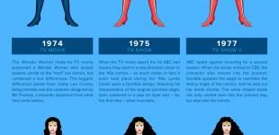 Wonder-Woman-Through-The-Years