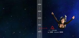 sci-fi-timeline