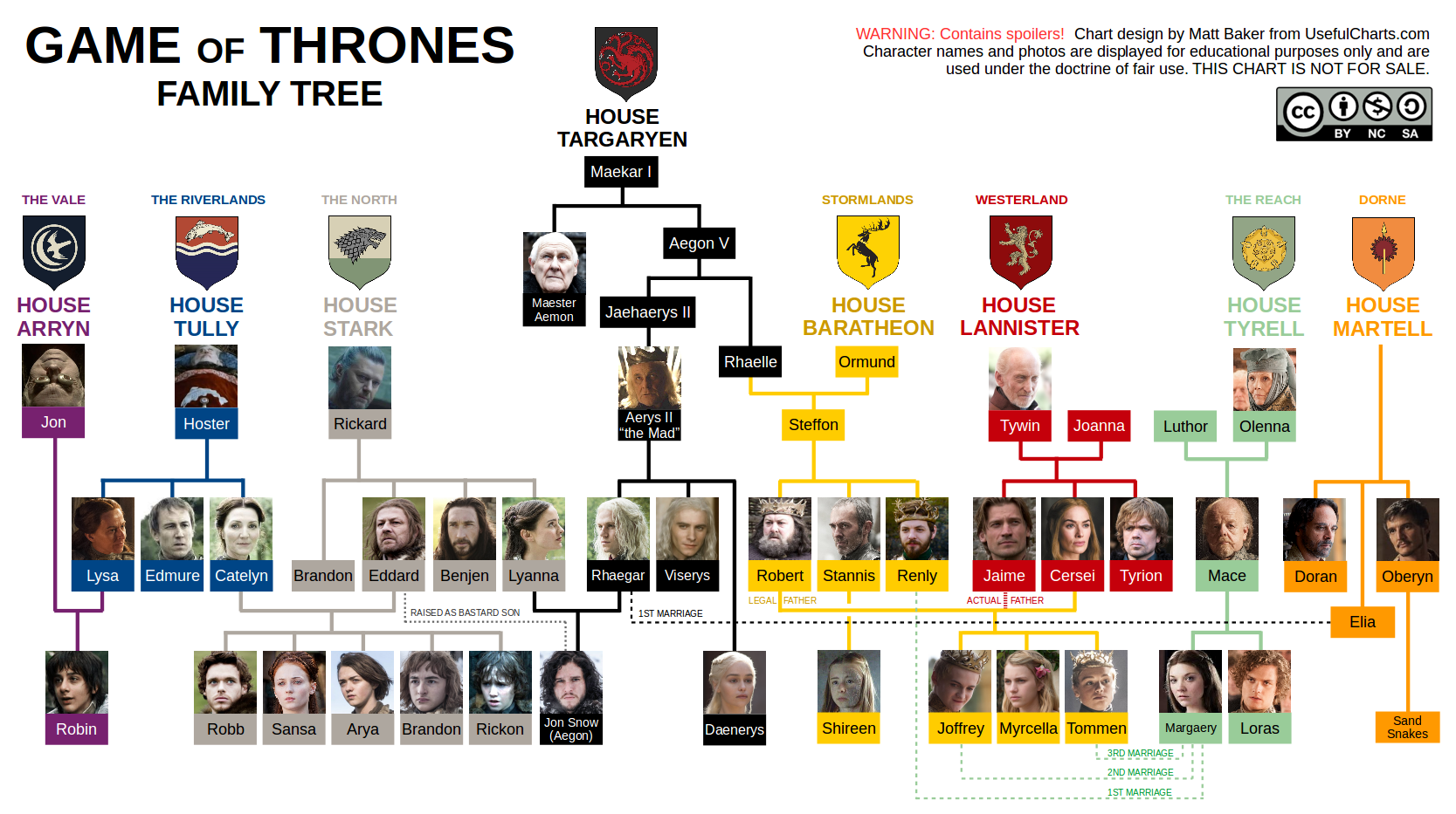 Bekannt Star Wars Family Tree » ChartGeek.com CL37
