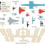 Spacecraft Size Comparison