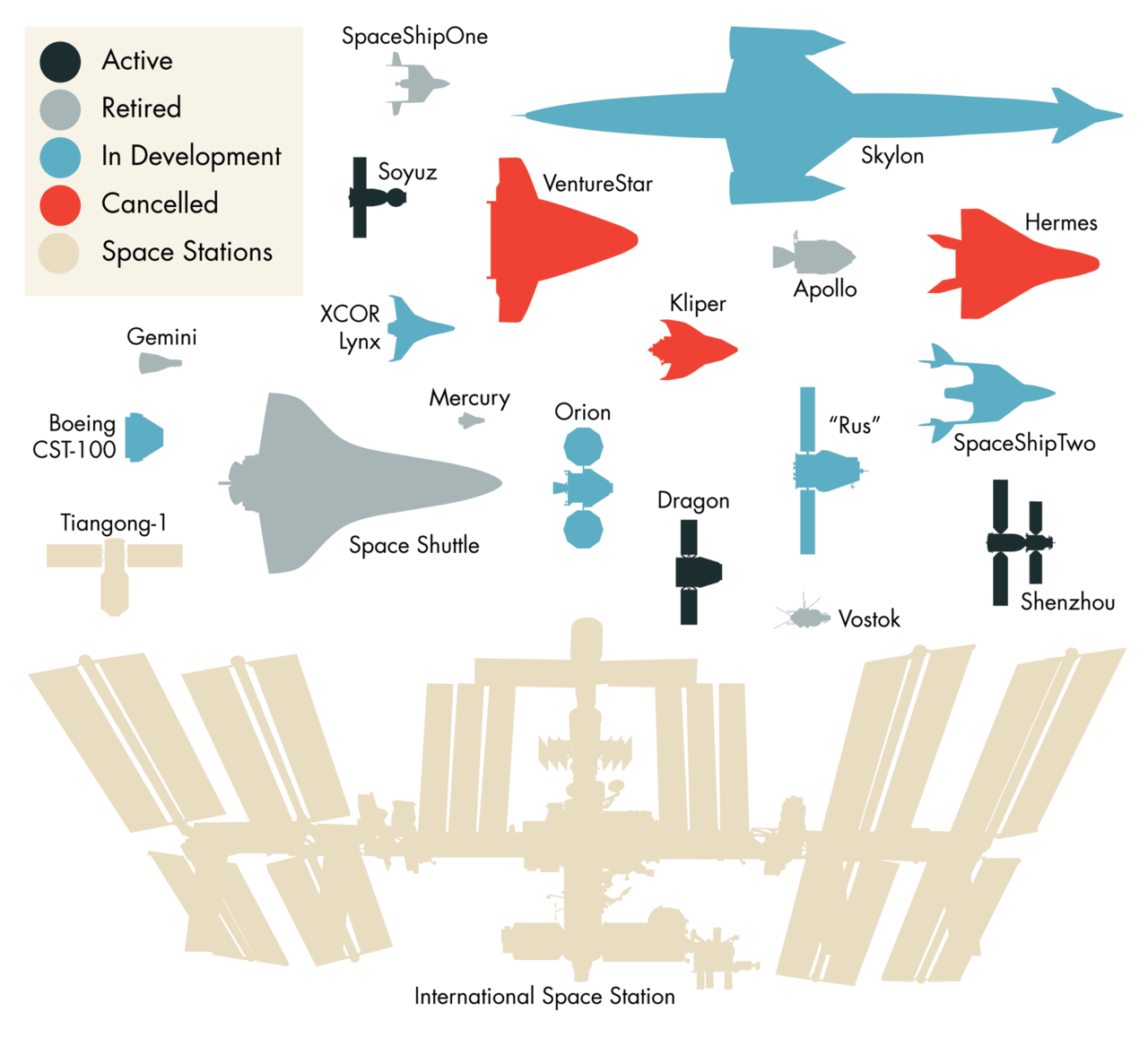 spacecraft and spaceship difference - photo #20