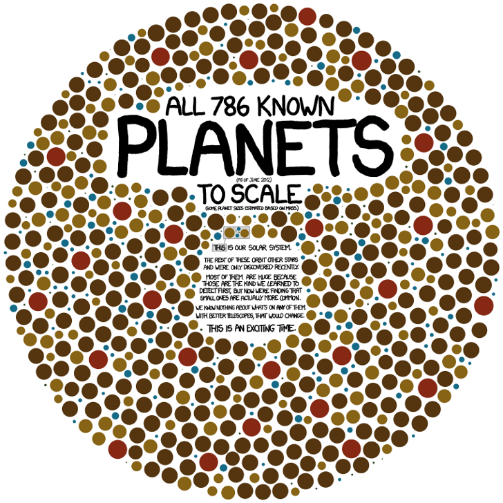 all-known-planets
