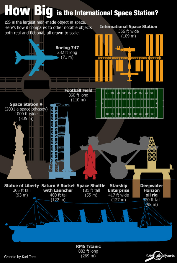 spacecraft size comparison  u00bb chartgeek com