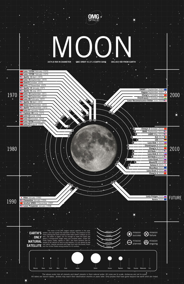 missions-to-the-moon-2