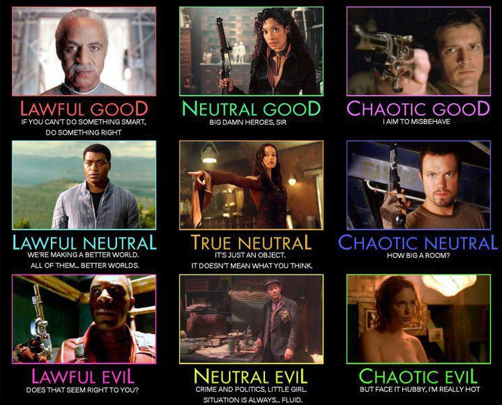 firefly-characters-chart