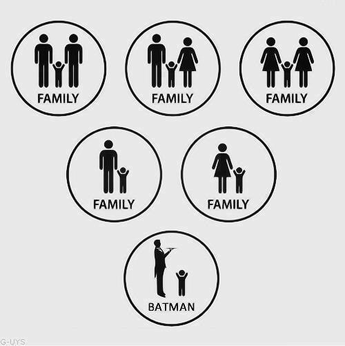 types-of-families