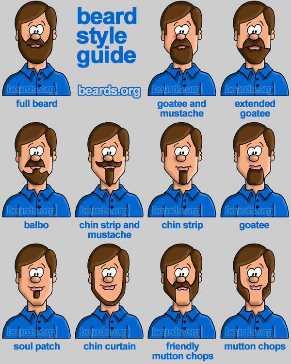 Beards Style Guide