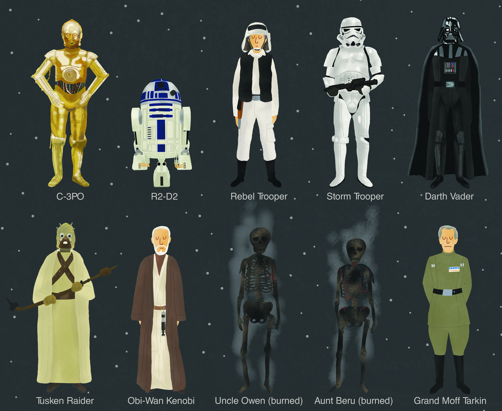 Get to know the characters of STAR WARS on a whole new level 200 original costumes props models and pieces of artwork are yours to discover up close