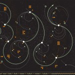 Future Solar System Map